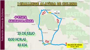 III CHALLENGE ALAVESA DE RUTA 4ª ETAPA- CTO ALAVA MASTER CRI