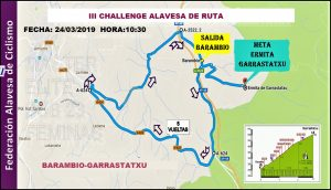 III CHALLENGE ALAVESA DE RUTA 2ª ETAPA