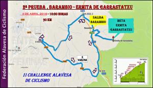 II CHALLENGE ALAVESA DE RUTA 2ª ETAPA (NUEVA FECHA)